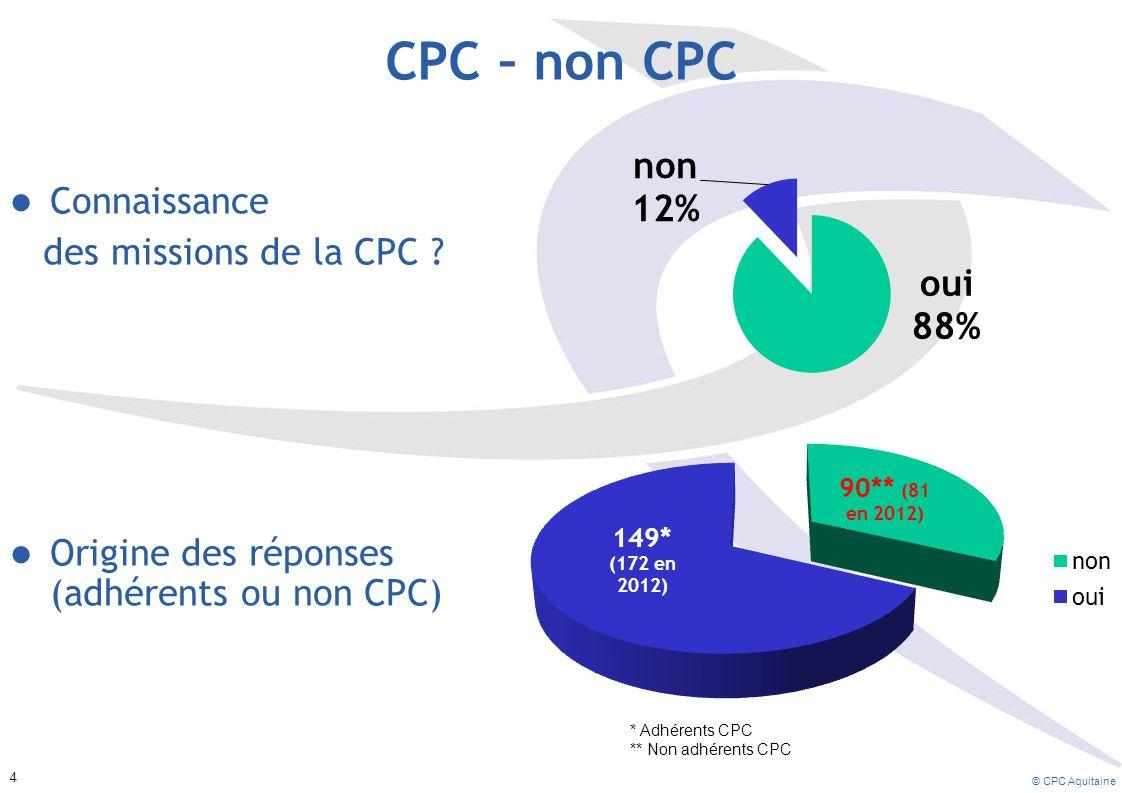 Connaissance des missions de la CPC .