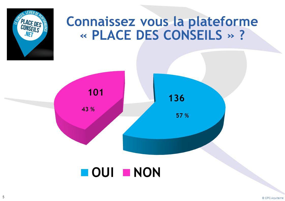 DESCRIPTION DES CABINETS © CPC Aquitaine 6