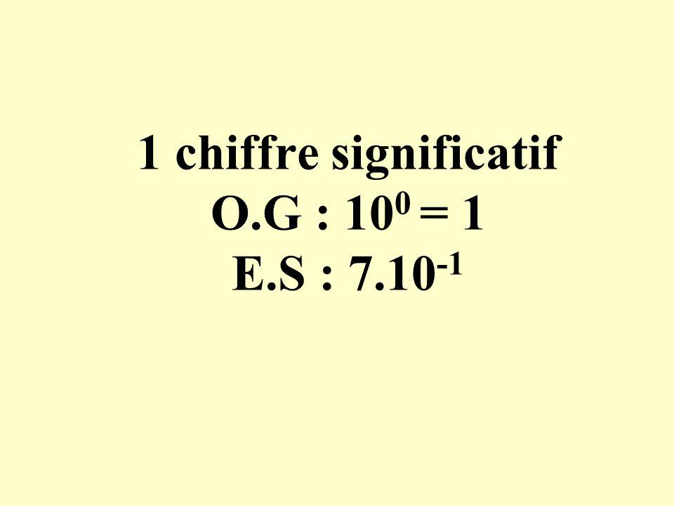 1 chiffre significatif O.G : 10 0 = 1 E.S : 7.10 -1