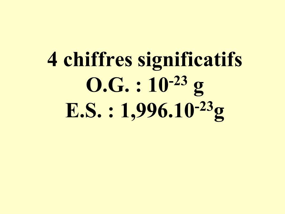 4 chiffres significatifs O.G. : 10 -23 g E.S. : 1,996.10 -23 g