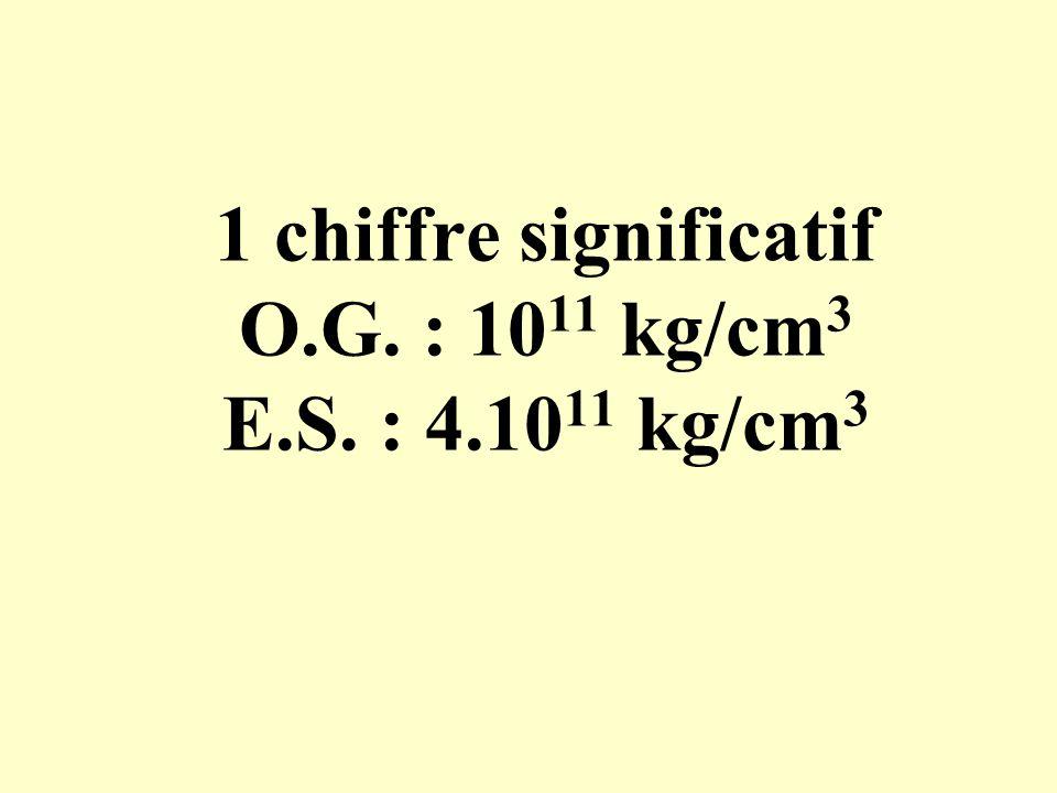 1 chiffre significatif O.G. : 10 11 kg/cm 3 E.S. : 4.10 11 kg/cm 3