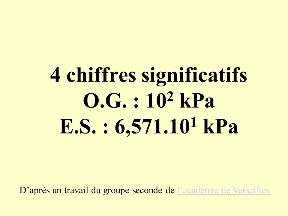 4 chiffres significatifs O.G. : 10 2 kPa E.S. : 6,571.10 1 kPa D'après un travail du groupe seconde de l'académie de Versailles.l'académie de Versaill