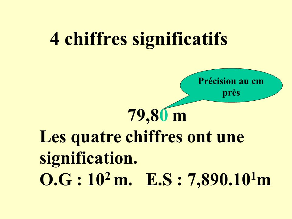 4 chiffres significatifs 79,80 m Les quatre chiffres ont une signification. O.G : 10 2 m. E.S : 7,890.10 1 m Précision au cm près