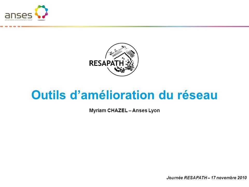 Journée RESAPATH – 17 novembre 2010 Outils d'amélioration du réseau Myriam CHAZEL – Anses Lyon