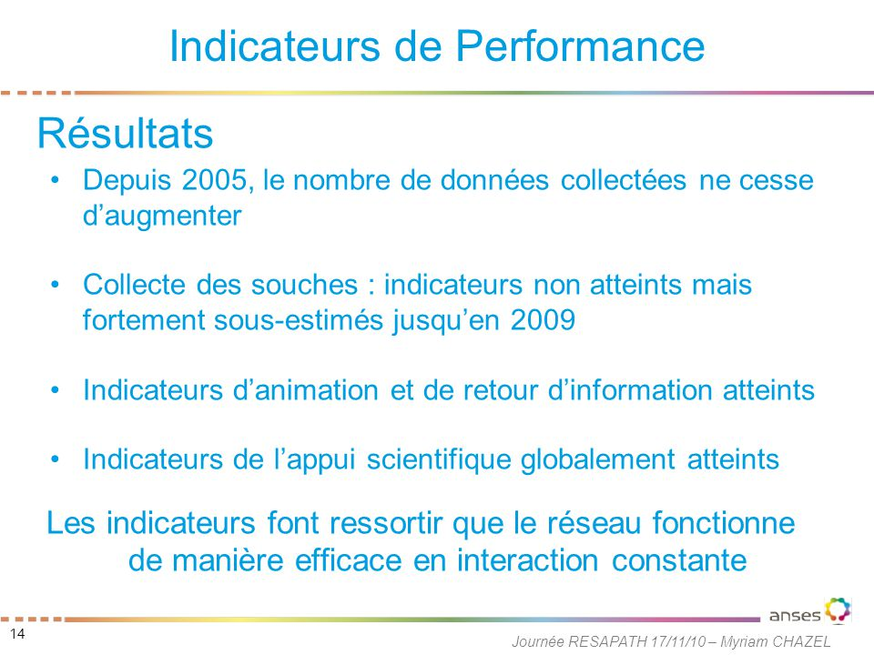 Depuis 2005, le nombre de données collectées ne cesse d'augmenter Collecte des souches : indicateurs non atteints mais fortement sous-estimés jusqu'en 2009 Indicateurs d'animation et de retour d'information atteints Indicateurs de l'appui scientifique globalement atteints Indicateurs de Performance 14 Journée RESAPATH 17/11/10 – Myriam CHAZEL Les indicateurs font ressortir que le réseau fonctionne de manière efficace en interaction constante Résultats