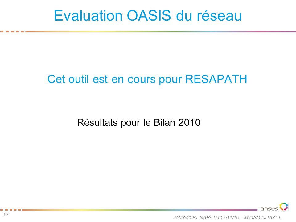 Cet outil est en cours pour RESAPATH Résultats pour le Bilan 2010 Evaluation OASIS du réseau 17 Journée RESAPATH 17/11/10 – Myriam CHAZEL