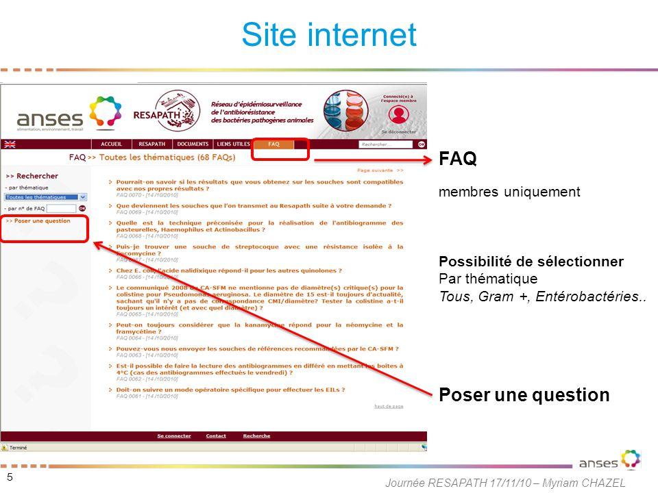 Site internet 5 Journée RESAPATH 17/11/10 – Myriam CHAZEL Possibilité de sélectionner Par thématique Tous, Gram +, Entérobactéries..