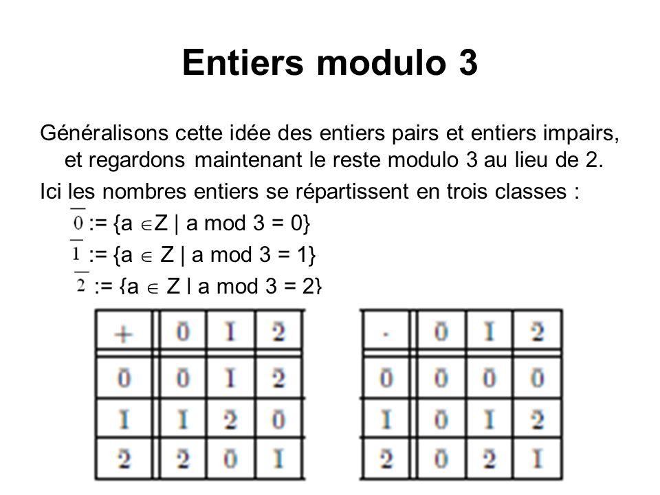 Entiers modulo 3 Généralisons cette idée des entiers pairs et entiers impairs, et regardons maintenant le reste modulo 3 au lieu de 2. Ici les nombres