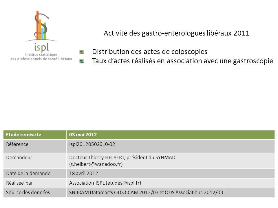 Actes de coloscopies diagnostiques et thérapeutiques réalisés par les gastro-entérologues libéraux en 2011 (France)