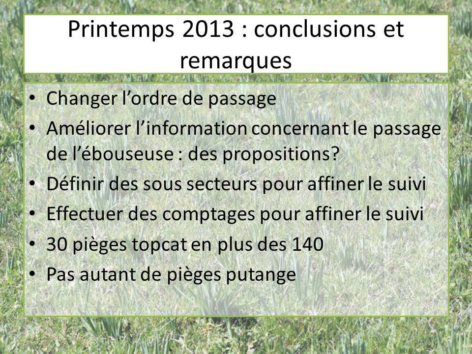 Printemps 2013 : conclusions et remarques Changer l'ordre de passage Améliorer l'information concernant le passage de l'ébouseuse : des propositions?