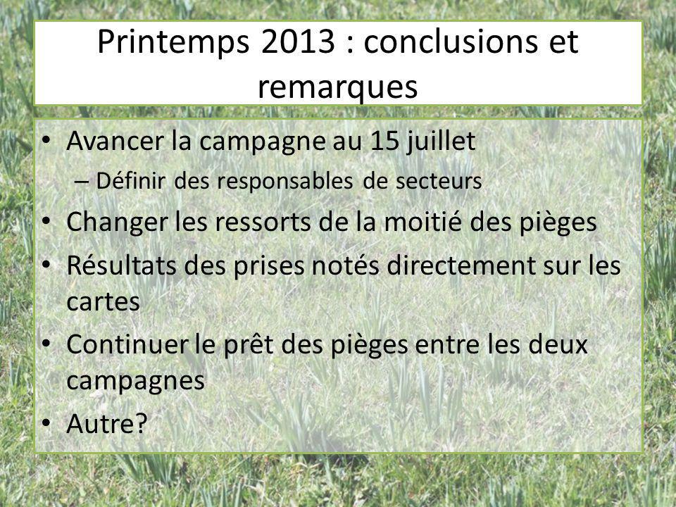 Printemps 2013 : conclusions et remarques Avancer la campagne au 15 juillet – Définir des responsables de secteurs Changer les ressorts de la moitié d