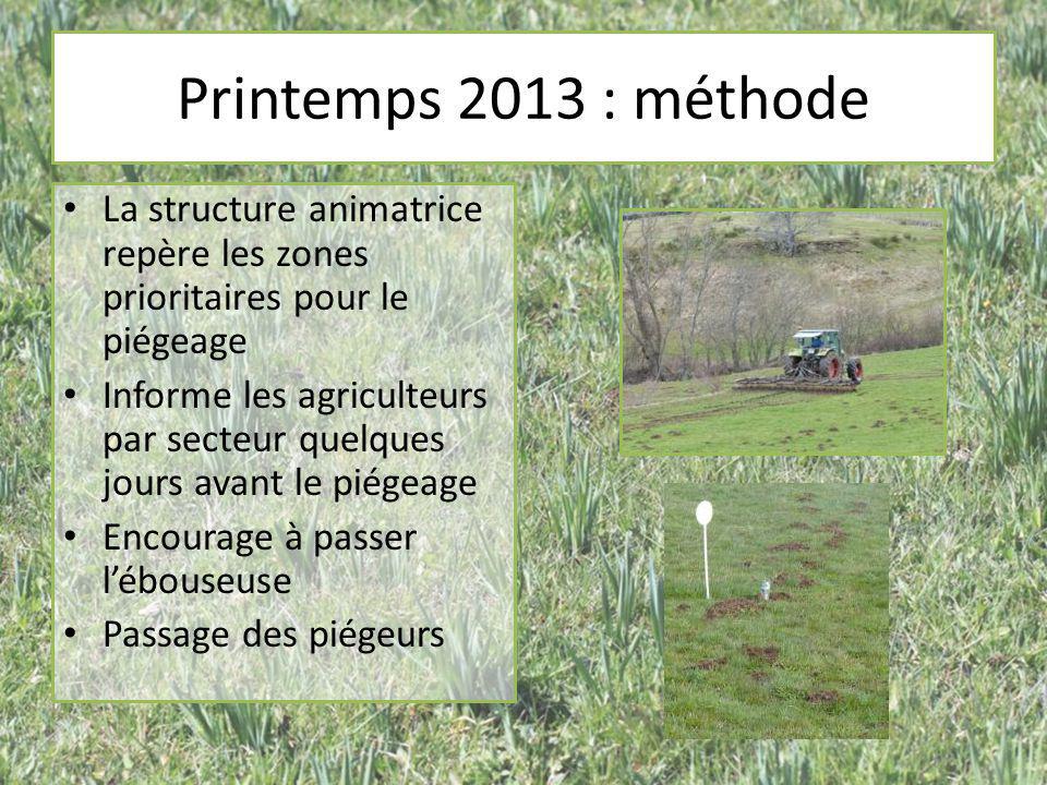 Printemps 2013 : méthode La structure animatrice repère les zones prioritaires pour le piégeage Informe les agriculteurs par secteur quelques jours av