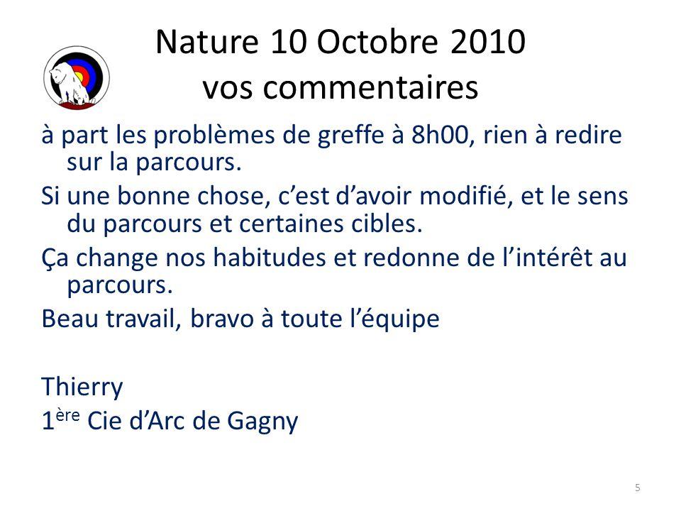Nature 10 Octobre 2010 vos commentaires Le parcours était très technique, vraiment intéressant comme souvent à Pers.
