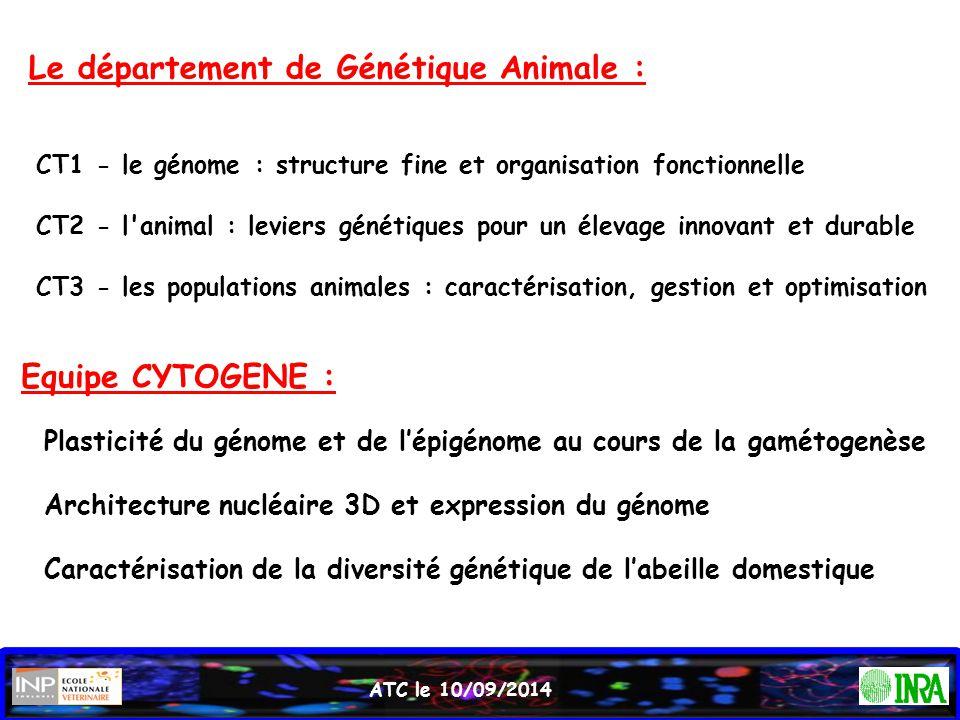 Le département de Génétique Animale : ATC le 10/09/2014 CT1 - le génome : structure fine et organisation fonctionnelle CT2 - l'animal : leviers généti