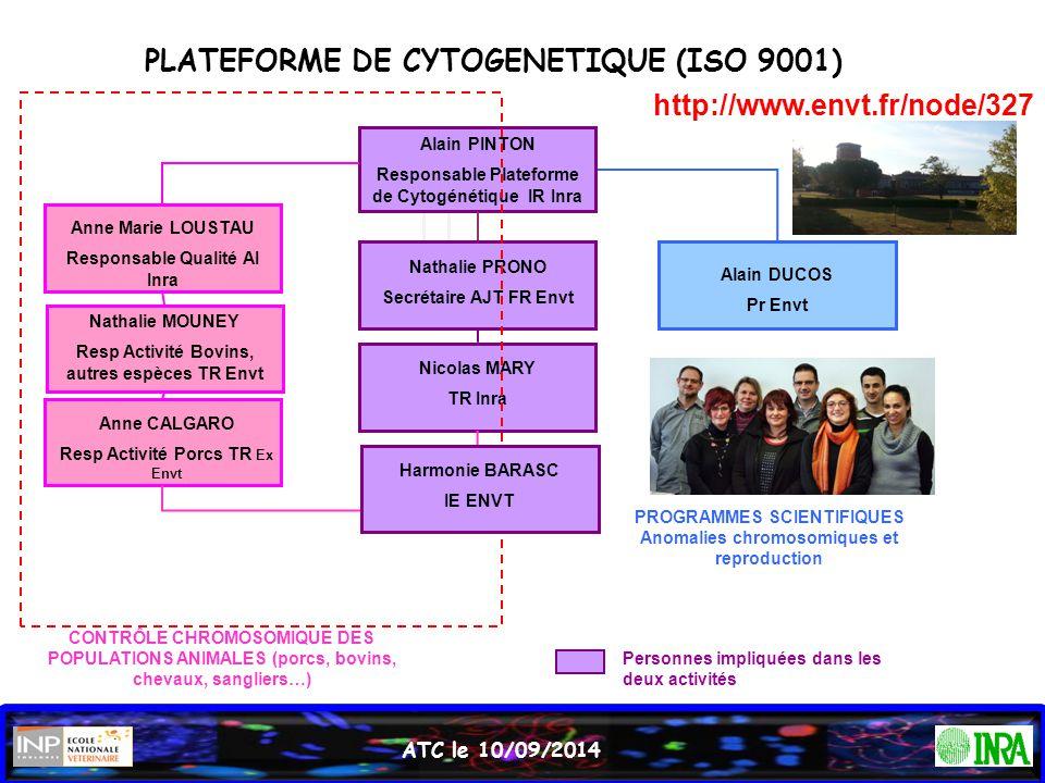 Missions  Mission 2 : Programmes scientifiques « cytogénétique et reproduction » Développer, dans la continuité de l'activité de contrôle, des programmes de recherche originaux dans le domaine de la « biologie de la reproduction »  Mission 1 : Contrôle chromosomique des populations animales Apporter un service au monde de l'élevage par la recherche d'anomalies chromosomiques susceptibles d'avoir des répercussions sur la « qualité des reproducteurs » ATC le 10/09/2014