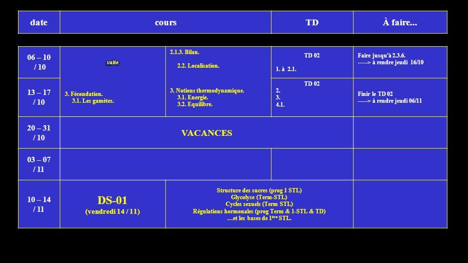 datecoursTDÀ faire... 17 – 22 / 11 Correction du DS-1 25 – 30 / 11 Conseil de classe ?