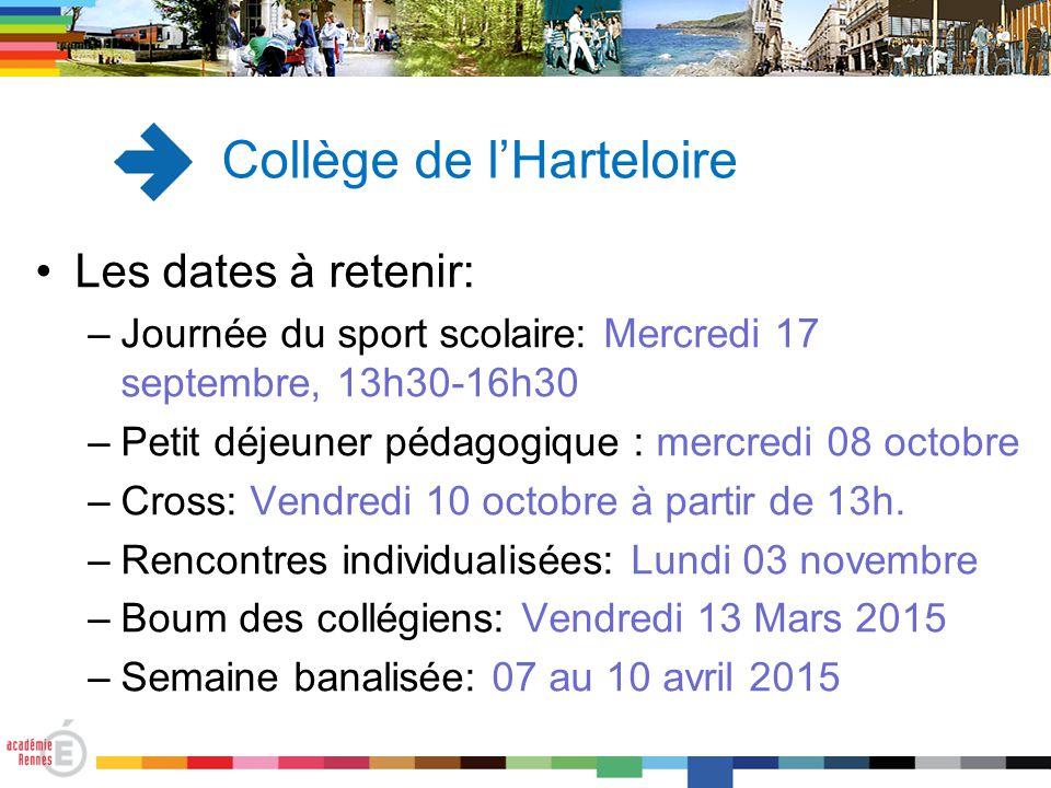 Les dates à retenir: –Journée du sport scolaire: Mercredi 17 septembre, 13h30-16h30 –Petit déjeuner pédagogique : mercredi 08 octobre –Cross: Vendredi