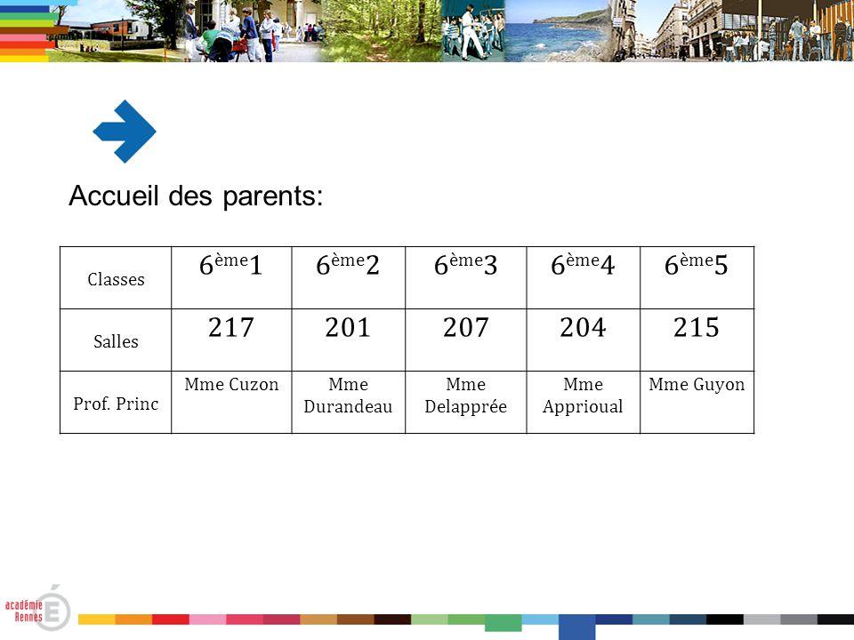 Classes 6 ème 16 ème 26 ème 36 ème 46 ème 5 Salles 217201207204215 Prof. Princ Mme CuzonMme Durandeau Mme Delapprée Mme Apprioual Mme Guyon Accueil de