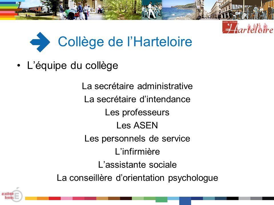 L'équipe du collège La secrétaire administrative La secrétaire d'intendance Les professeurs Les ASEN Les personnels de service L'infirmière L'assistan