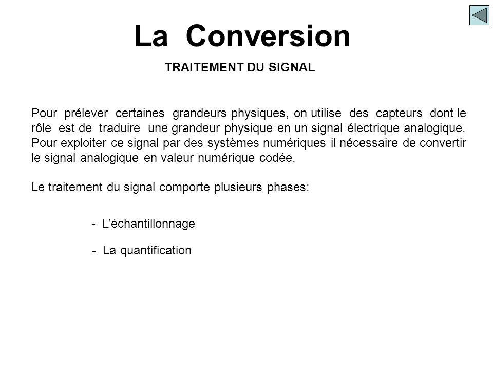 La Conversion Pour prélever certaines grandeurs physiques, on utilise des capteurs dont le rôle est de traduire une grandeur physique en un signal éle