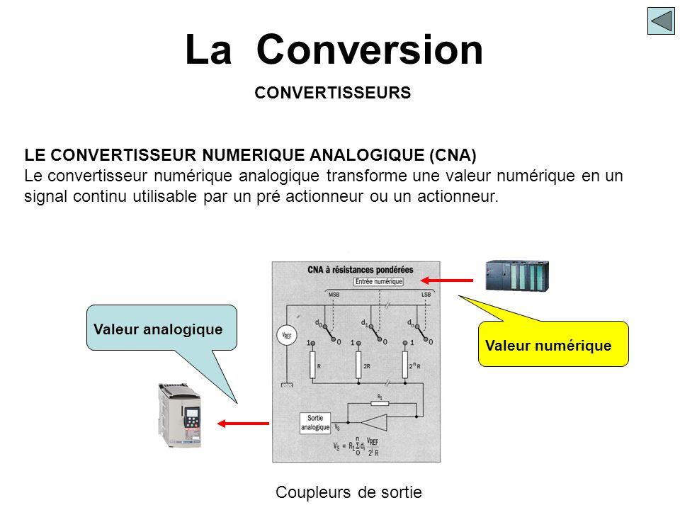 La Conversion CONVERTISSEURS LE CONVERTISSEUR NUMERIQUE ANALOGIQUE (CNA) Le convertisseur numérique analogique transforme une valeur numérique en un s