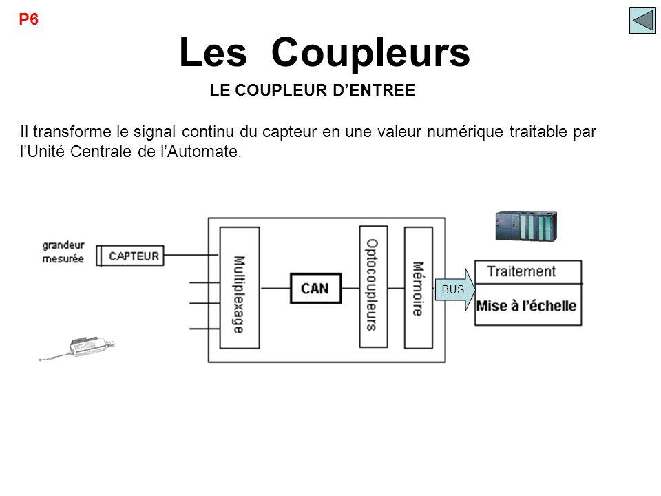 LE COUPLEUR D'ENTREE Il transforme le signal continu du capteur en une valeur numérique traitable par l'Unité Centrale de l'Automate. Les Coupleurs BU