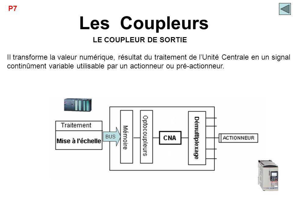 LE COUPLEUR DE SORTIE Il transforme la valeur numérique, résultat du traitement de l'Unité Centrale en un signal continûment variable utilisable par u