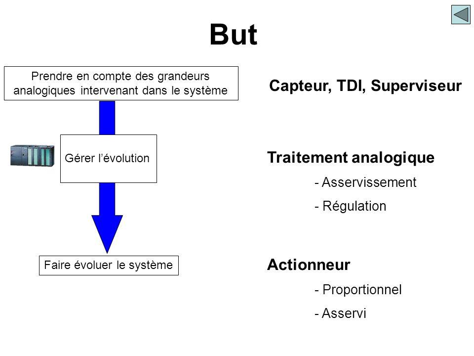 But Capteur, TDI, Superviseur Actionneur - Proportionnel - Asservi Traitement analogique - Asservissement - Régulation Prendre en compte des grandeurs