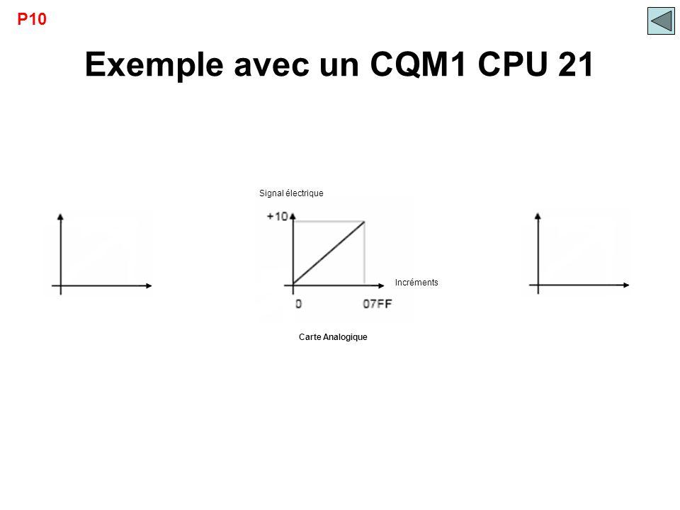 Carte Analogique Incréments Signal électrique Exemple avec un CQM1 CPU 21 P10