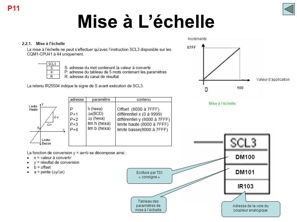 Mise à L'échelle P11 07FF 100 Mise à l'échelle Incréments Valeur d'application DM100 Ecriture par TDI « consigne » IR103 Adresse de la voie du coupleu