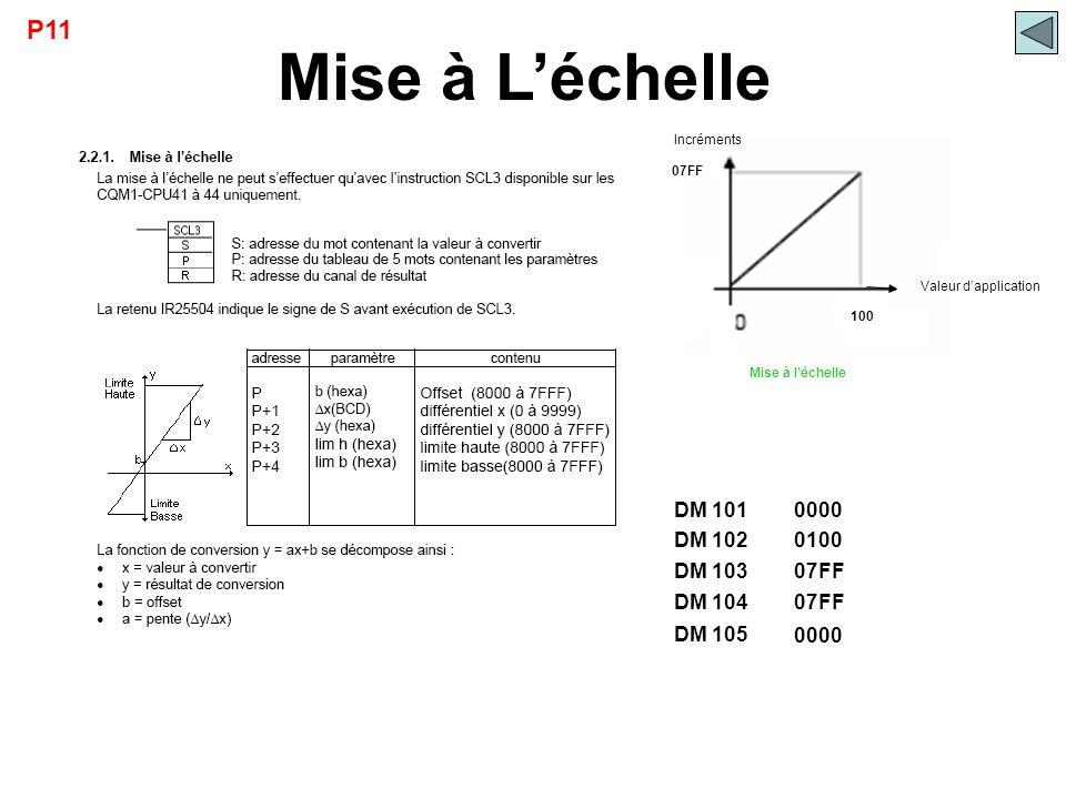 Mise à L'échelle P11 07FF 100 Mise à l'échelle Incréments Valeur d'application DM 101 DM 102 DM 103 DM 104 DM 105 0000 0100 07FF 0000