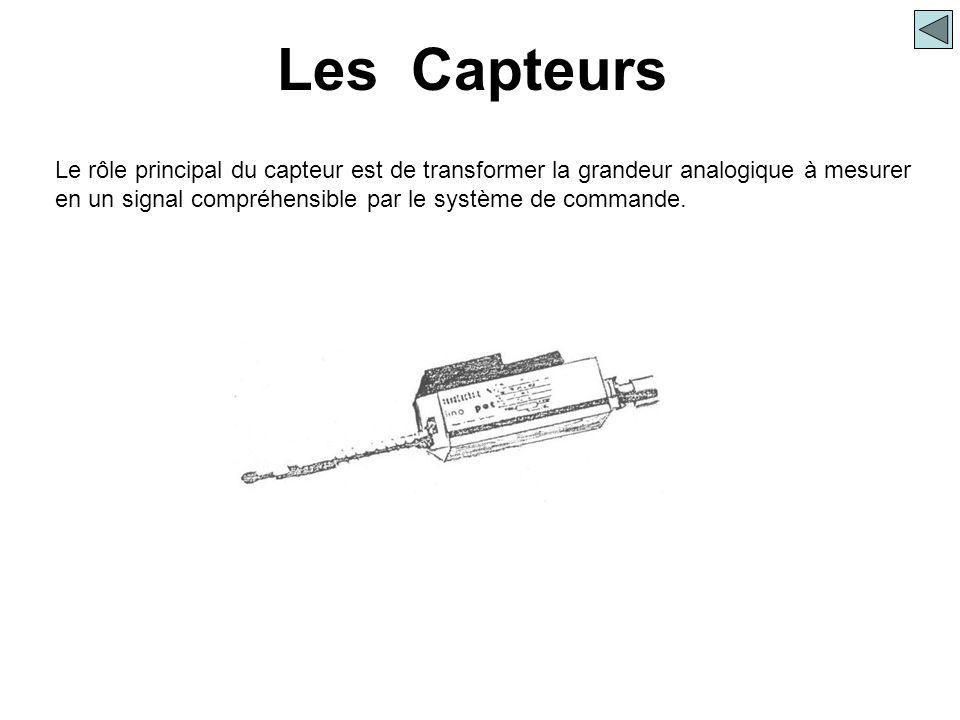 Les Capteurs Changer la nature de la grandeur Fournir un signal utilisable Corps d'épreuve ou étage d'entrée Signal de sortie (tension ou courant) Transducteur ou étage de sortie U ou I Domaine d'utilisation Grandeur mesurée (mesurande) P1