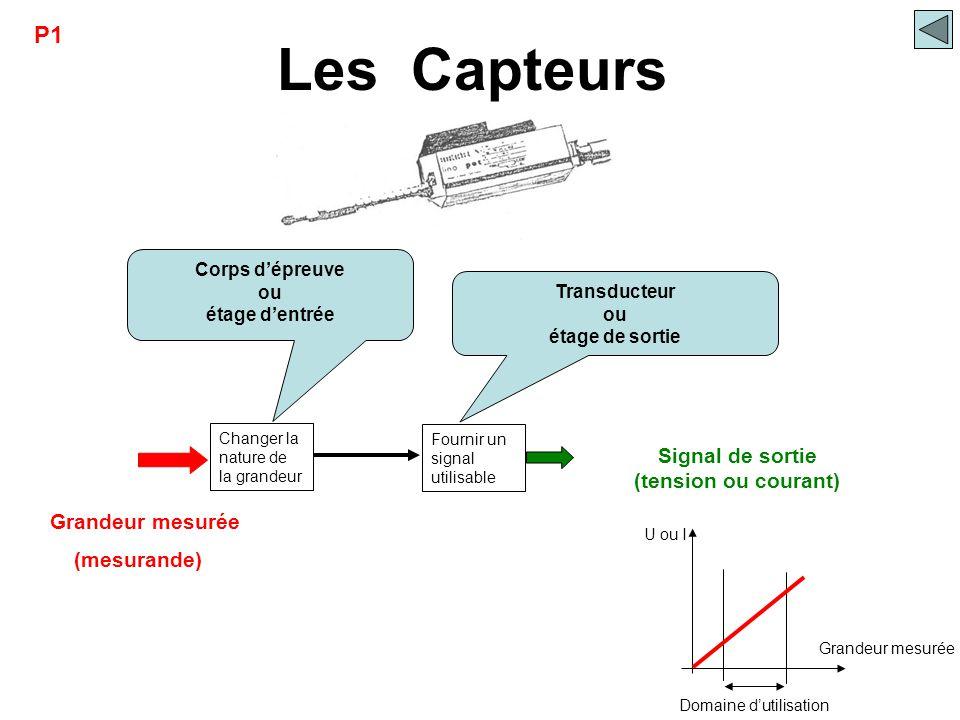Les Capteurs Changer la nature de la grandeur Fournir un signal utilisable Corps d'épreuve ou étage d'entrée Signal de sortie (tension ou courant) Tra