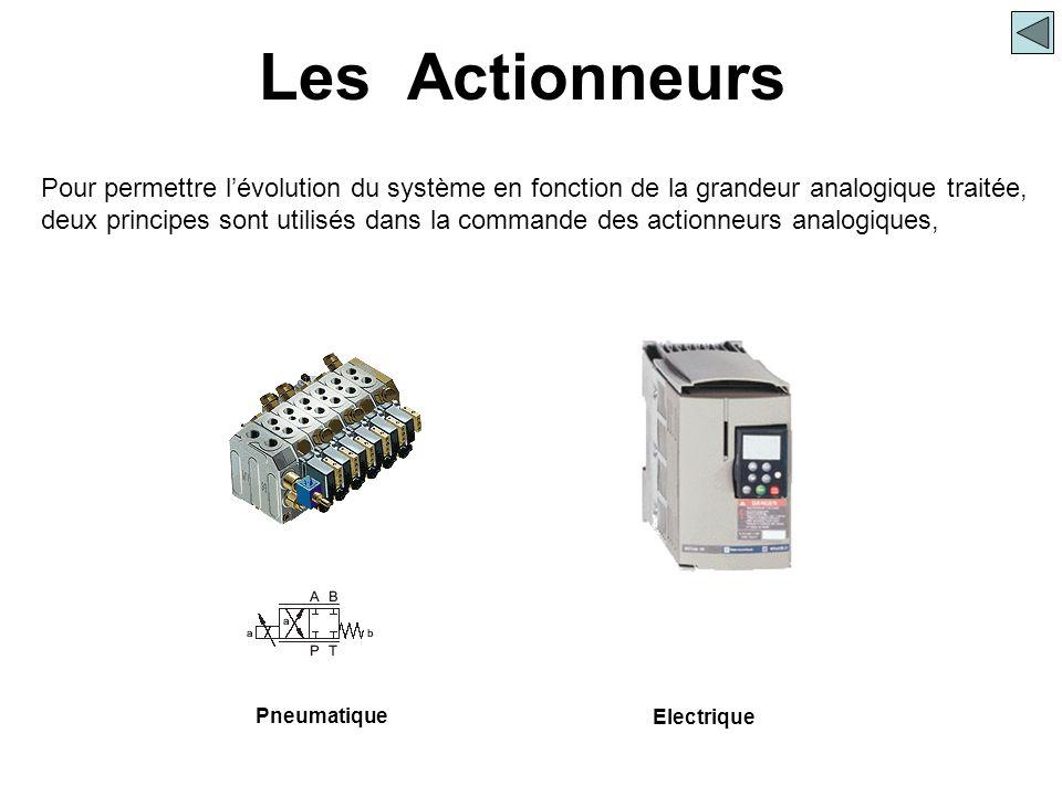 100 Mise à l'échelle Incréments Valeur d'application Exemple Carte Analogique Incréments Signal électrique (2047) P10 Pré actionneur Signal électrique Grandeur physique f N (50)