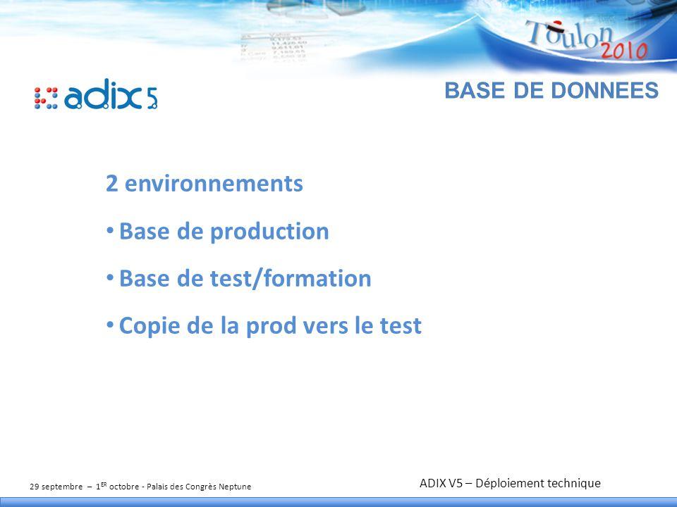29 septembre – 1 ER octobre - Palais des Congrès Neptune TITRE DE L'ATELIER BASE DE DONNEES 2 environnements Base de production Base de test/formation