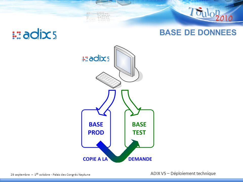 29 septembre – 1 ER octobre - Palais des Congrès Neptune TITRE DE L'ATELIER BASE DE DONNEES ADIX V5 – Déploiement technique