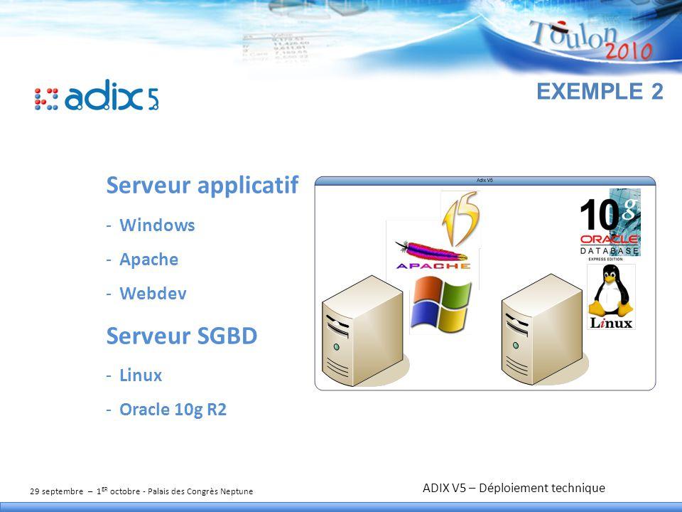 29 septembre – 1 ER octobre - Palais des Congrès Neptune TITRE DE L'ATELIER EXEMPLE 2 Serveur applicatif -Windows -Apache -Webdev Serveur SGBD -Linux -Oracle 10g R2 ADIX V5 – Déploiement technique