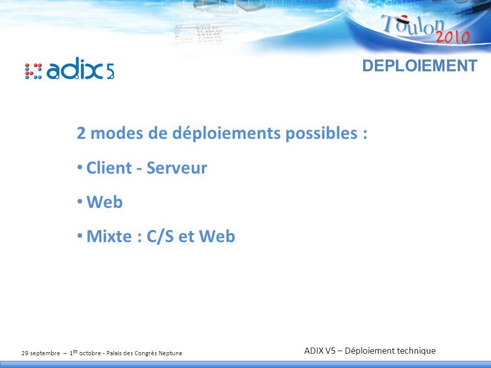 29 septembre – 1 ER octobre - Palais des Congrès Neptune TITRE DE L'ATELIER DEPLOIEMENT 2 modes de déploiements possibles : Client - Serveur Web Mixte : C/S et Web ADIX V5 – Déploiement technique