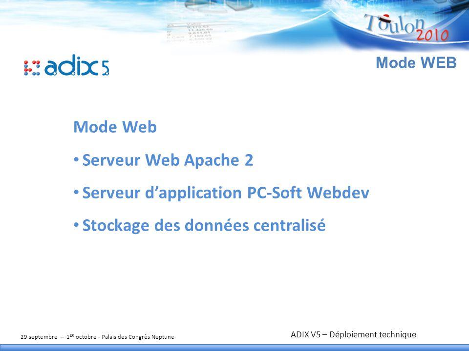 29 septembre – 1 ER octobre - Palais des Congrès Neptune TITRE DE L'ATELIER Mode WEB Mode Web Serveur Web Apache 2 Serveur d'application PC-Soft Webde