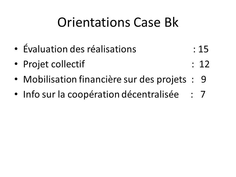 Orientations Case Bk Évaluation des réalisations : 15 Projet collectif : 12 Mobilisation financière sur des projets : 9 Info sur la coopération décent