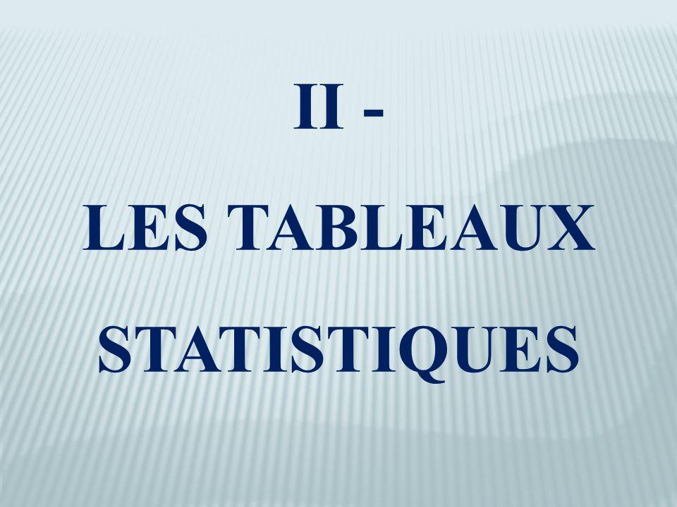 II - LES TABLEAUX STATISTIQUES