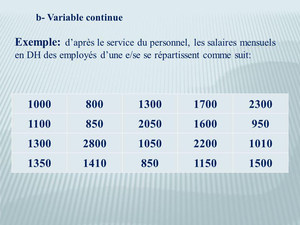 b- Variable continue Exemple: d'après le service du personnel, les salaires mensuels en DH des employés d'une e/se se répartissent comme suit: 1000800130017002300 110085020501600950 13002800105022001010 1350141085011501500