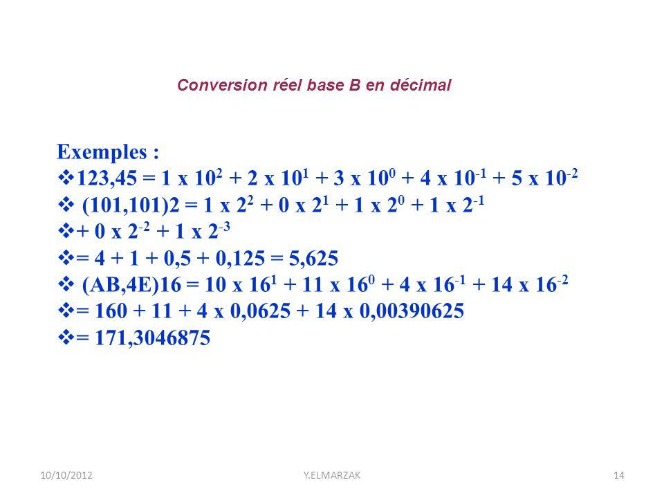 Conversion réel base B en décimal Exemples :  123,45 = 1 x 10 2 + 2 x 10 1 + 3 x 10 0 + 4 x 10 -1 + 5 x 10 -2  (101,101)2 = 1 x 2 2 + 0 x 2 1 + 1 x