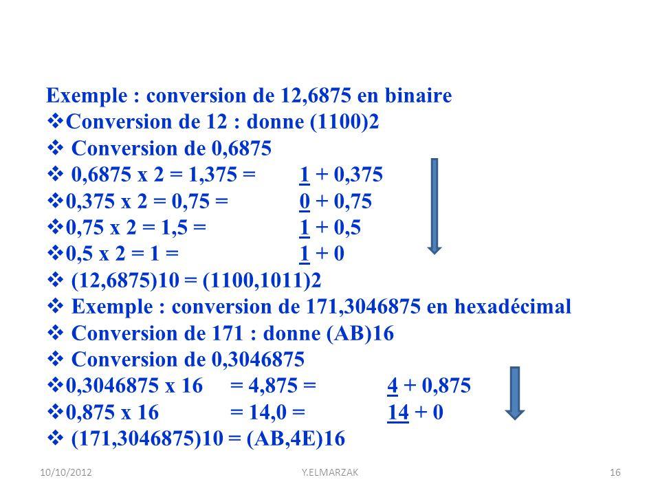 Exemple : conversion de 12,6875 en binaire  Conversion de 12 : donne (1100)2  Conversion de 0,6875  0,6875 x 2 = 1,375 = 1 + 0,375  0,375 x 2 = 0,