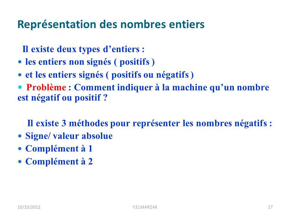10/10/2012Y.ELMARZAK17 Représentation des nombres entiers Il existe deux types d'entiers : les entiers non signés ( positifs ) et les entiers signés (