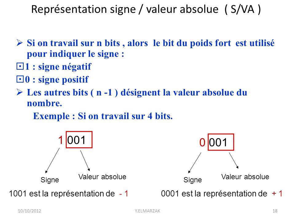 10/10/2012Y.ELMARZAK18 Représentation signe / valeur absolue ( S/VA )  Si on travail sur n bits, alors le bit du poids fort est utilisé pour indiquer