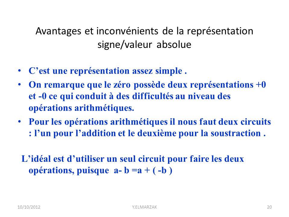 10/10/2012Y.ELMARZAK20 Avantages et inconvénients de la représentation signe/valeur absolue C'est une représentation assez simple. On remarque que le