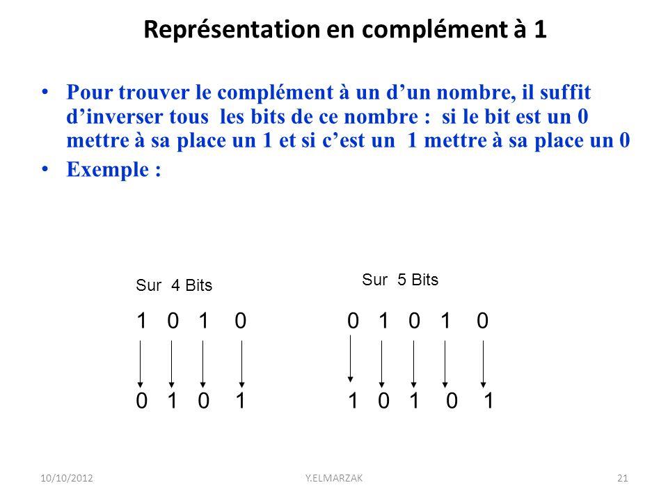 10/10/2012Y.ELMARZAK21 Représentation en complément à 1 Pour trouver le complément à un d'un nombre, il suffit d'inverser tous les bits de ce nombre :