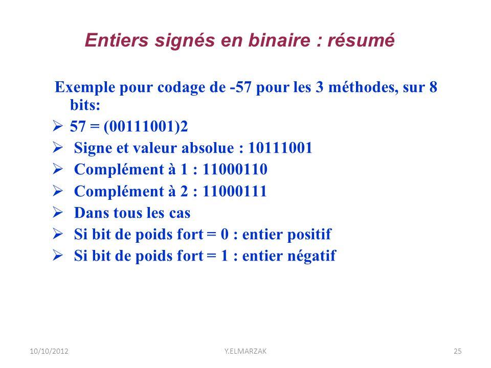 10/10/2012Y.ELMARZAK25 Exemple pour codage de -57 pour les 3 méthodes, sur 8 bits:  57 = (00111001)2  Signe et valeur absolue : 10111001  Complémen