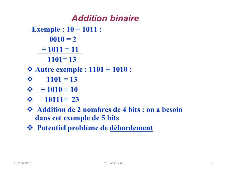 10/10/2012Y.ELMARZAK28 Exemple : 10 + 1011 : 0010 = 2 + 1011 = 11 1101= 13  Autre exemple : 1101 + 1010 :  1101 = 13  + 1010 = 10  10111= 23  Add